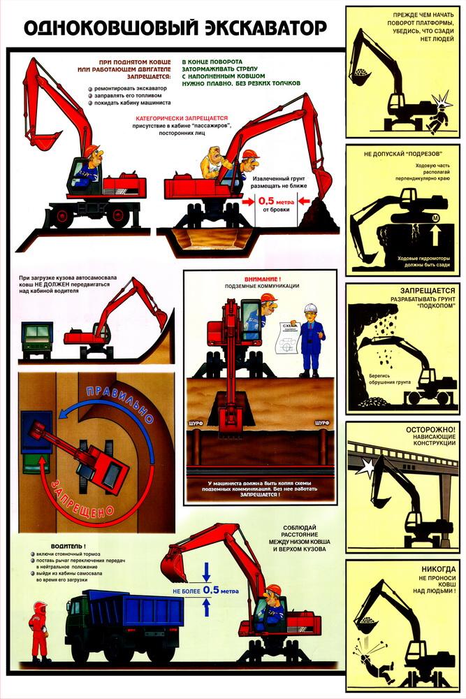 инструкция по охране труда при земляных работах